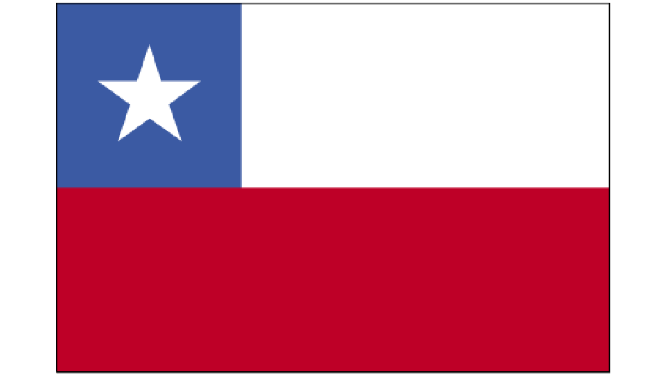 Flag for Chile